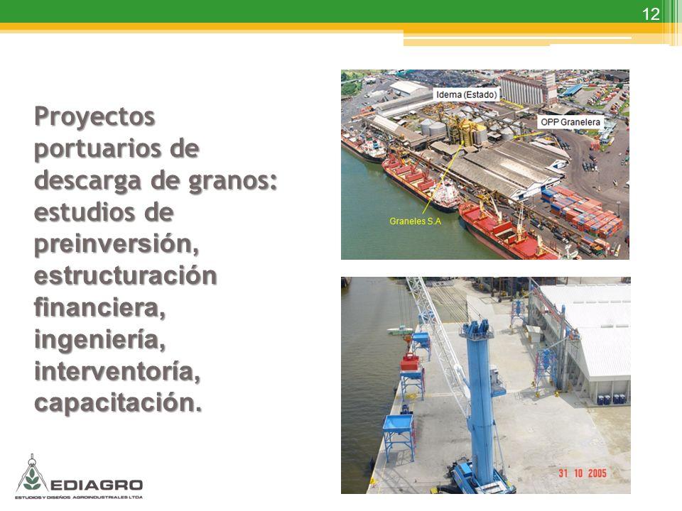 12 Proyectos portuarios de descarga de granos: estudios de p reinversión, estructuración financiera, ingeniería, interventoría, capacitación.