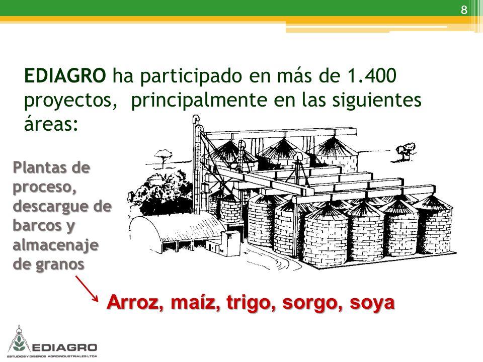 8 EDIAGRO ha participado en más de 1.400 proyectos, principalmente en las siguientes áreas: Plantas de proceso, descargue de barcos y almacenaje de gr