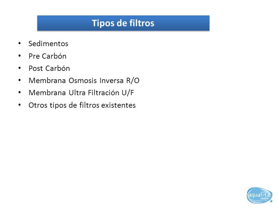 Sedimentos Pre Carbón Post Carbón Membrana Osmosis Inversa R/O Membrana Ultra Filtración U/F Otros tipos de filtros existentes Tipos de filtros