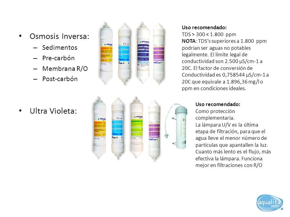 Osmosis Inversa: – Sedimentos – Pre-carbón – Membrana R/O – Post-carbón Ultra Violeta: Uso recomendado: TDS > 300 < 1.800 ppm NOTA: TDSs superiores a