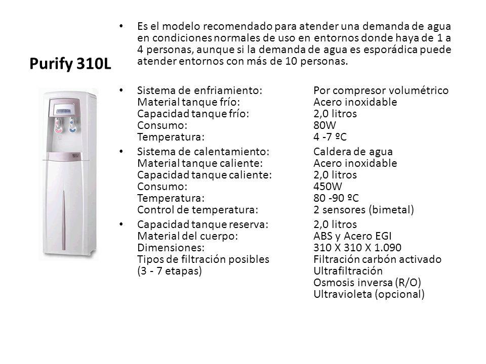 Purify 310L Es el modelo recomendado para atender una demanda de agua en condiciones normales de uso en entornos donde haya de 1 a 4 personas, aunque