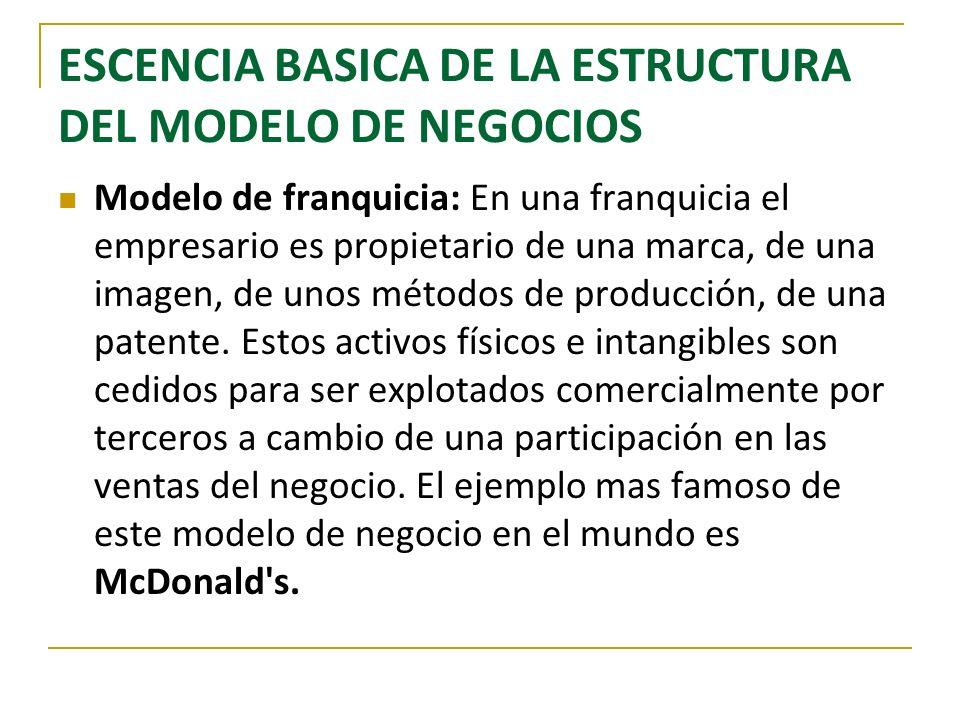 ESCENCIA BASICA DE LA ESTRUCTURA DEL MODELO DE NEGOCIOS Modelo de franquicia: En una franquicia el empresario es propietario de una marca, de una imag