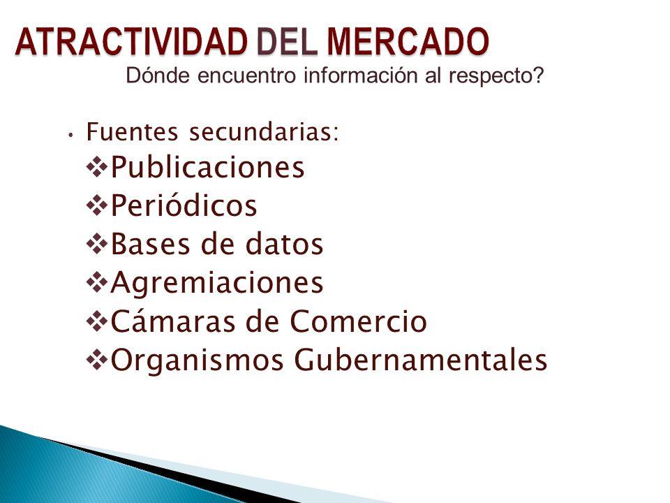 Fuentes secundarias: Publicaciones Periódicos Bases de datos Agremiaciones Cámaras de Comercio Organismos Gubernamentales Dónde encuentro información al respecto?