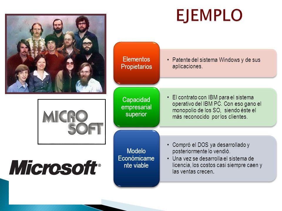 Patente del sistema Windows y de sus aplicaciones.