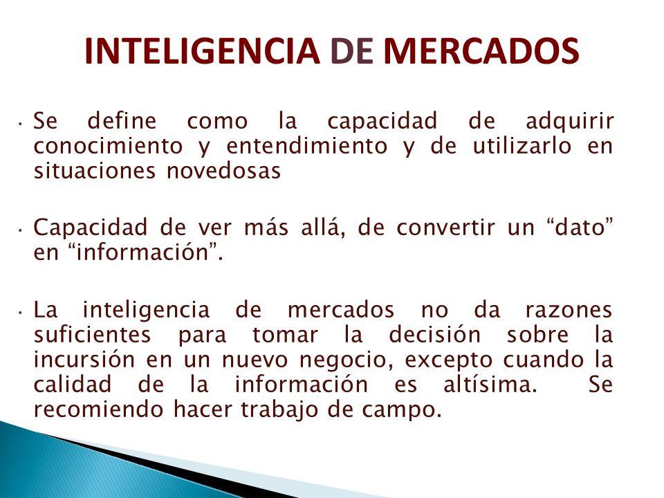 Se define como la capacidad de adquirir conocimiento y entendimiento y de utilizarlo en situaciones novedosas Capacidad de ver más allá, de convertir un dato en información.
