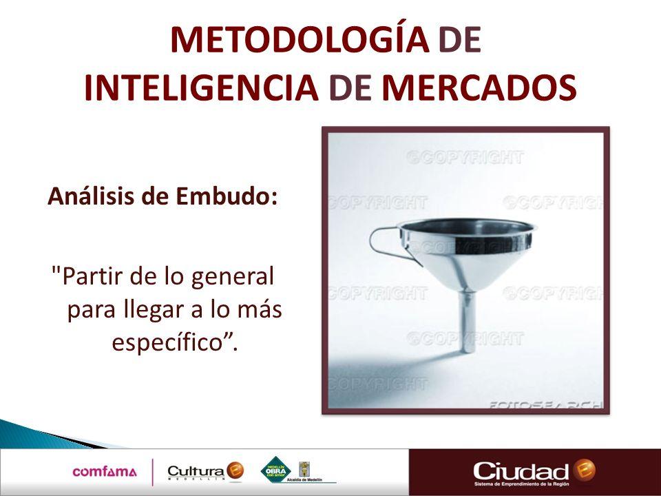 METODOLOGÍA DE INTELIGENCIA DE MERCADOS Análisis de Embudo: Partir de lo general para llegar a lo más específico.