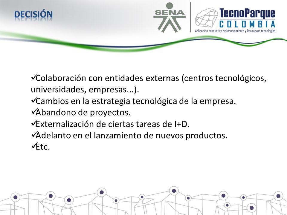 Colaboración con entidades externas (centros tecnológicos, universidades, empresas...). Cambios en la estrategia tecnológica de la empresa. Abandono d