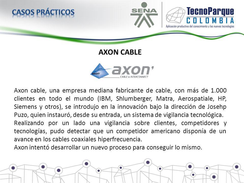 AXON CABLE Axon cable, una empresa mediana fabricante de cable, con más de 1.000 clientes en todo el mundo (IBM, Shlumberger, Matra, Aerospatiale, HP,
