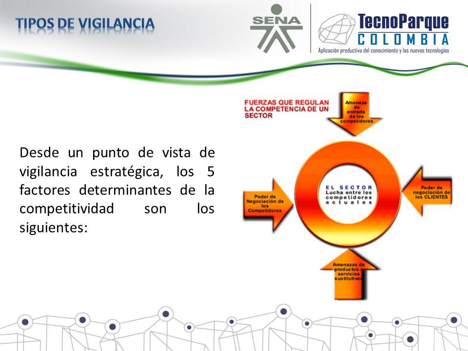Desde un punto de vista de vigilancia estratégica, los 5 factores determinantes de la competitividad son los siguientes: