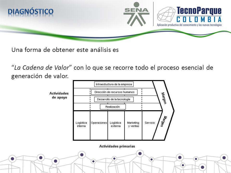 Una forma de obtener este análisis es La Cadena de Valor con lo que se recorre todo el proceso esencial de generación de valor.