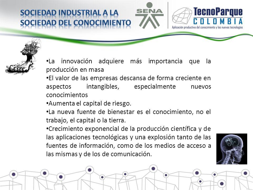 La innovación adquiere más importancia que la producción en masa El valor de las empresas descansa de forma creciente en aspectos intangibles, especia