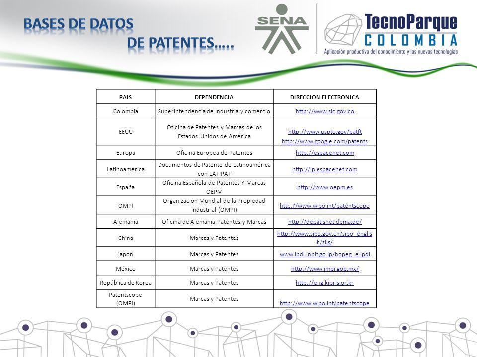 PAISDEPENDENCIADIRECCION ELECTRONICA ColombiaSuperintendencia de Industria y comerciohttp://www.sic.gov.co EEUU Oficina de Patentes y Marcas de los Es