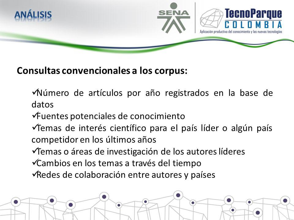 Consultas convencionales a los corpus: Número de artículos por año registrados en la base de datos Fuentes potenciales de conocimiento Temas de interé