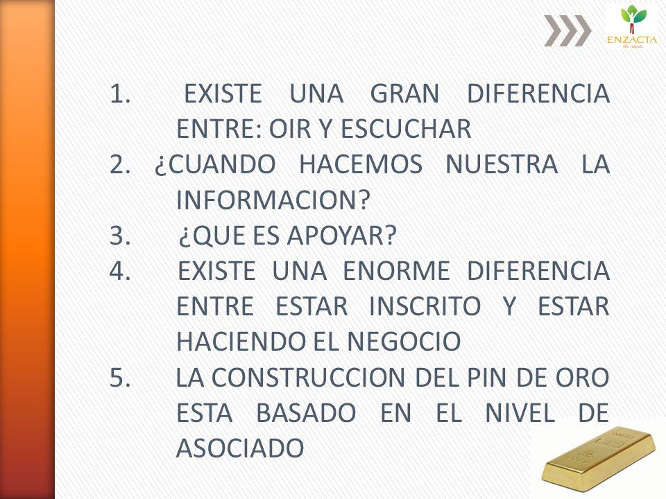 1. EXISTE UNA GRAN DIFERENCIA ENTRE: OIR Y ESCUCHAR 2.