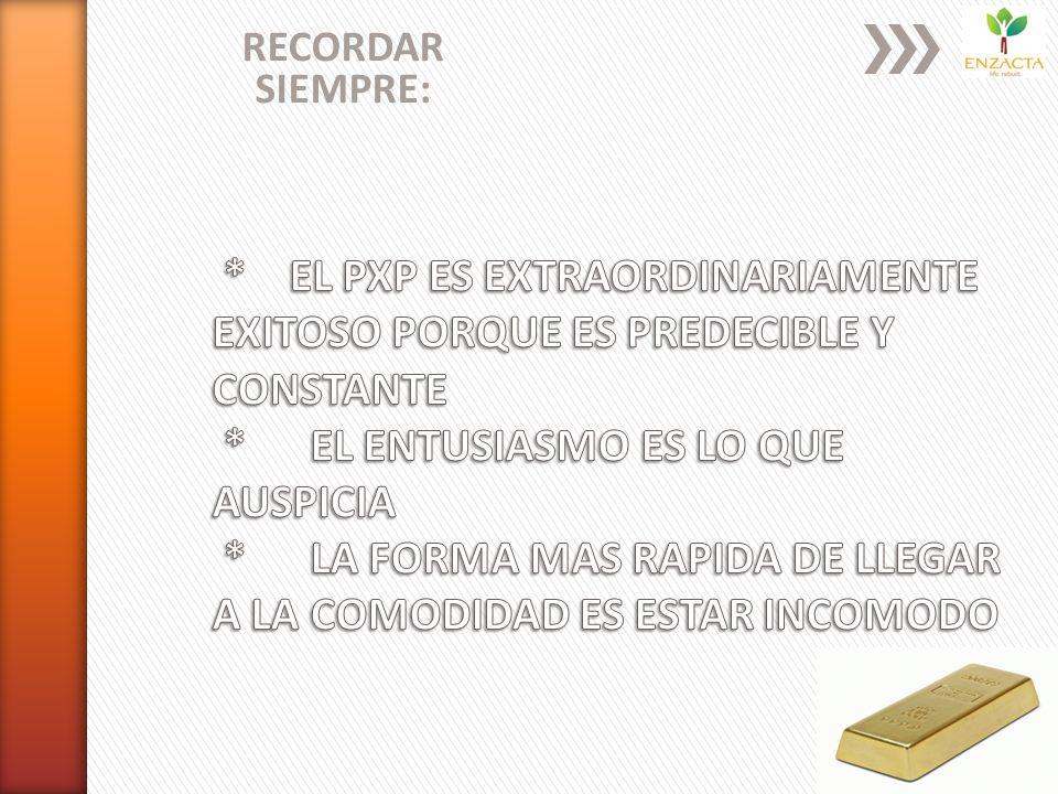 RECORDAR SIEMPRE: