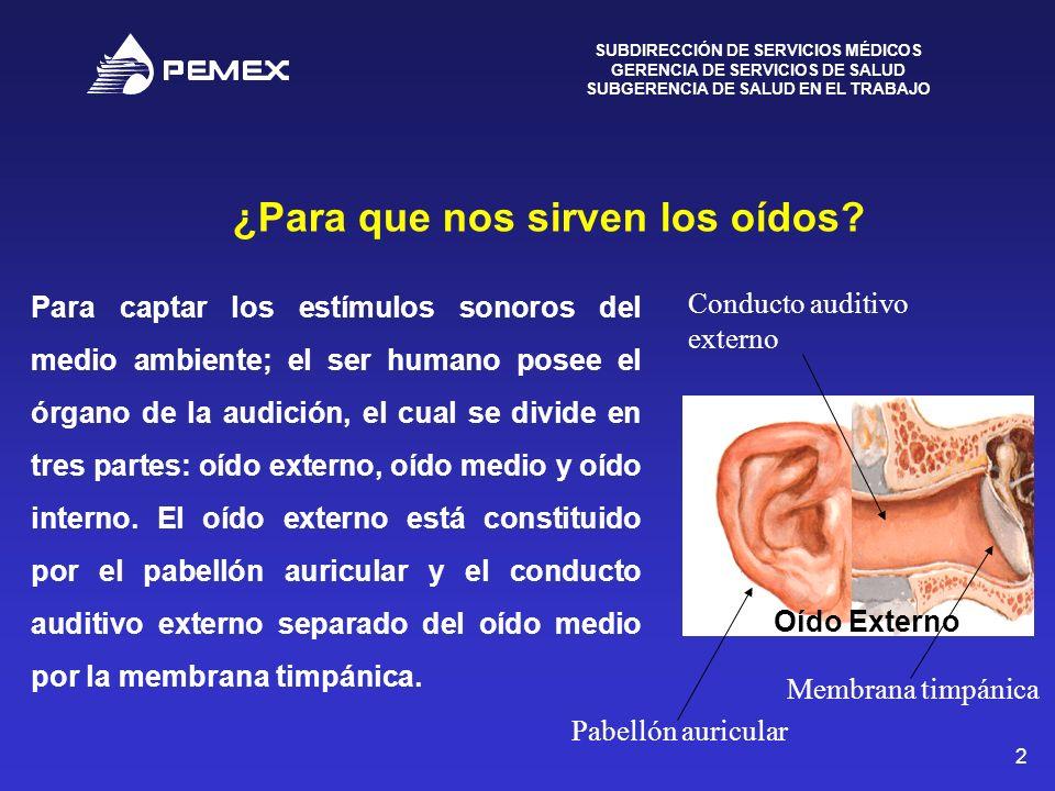 SUBDIRECCIÓN DE SERVICIOS MÉDICOS GERENCIA DE SERVICIOS DE SALUD SUBGERENCIA DE SALUD EN EL TRABAJO 3 ¿Cómo está formado el oído medio.