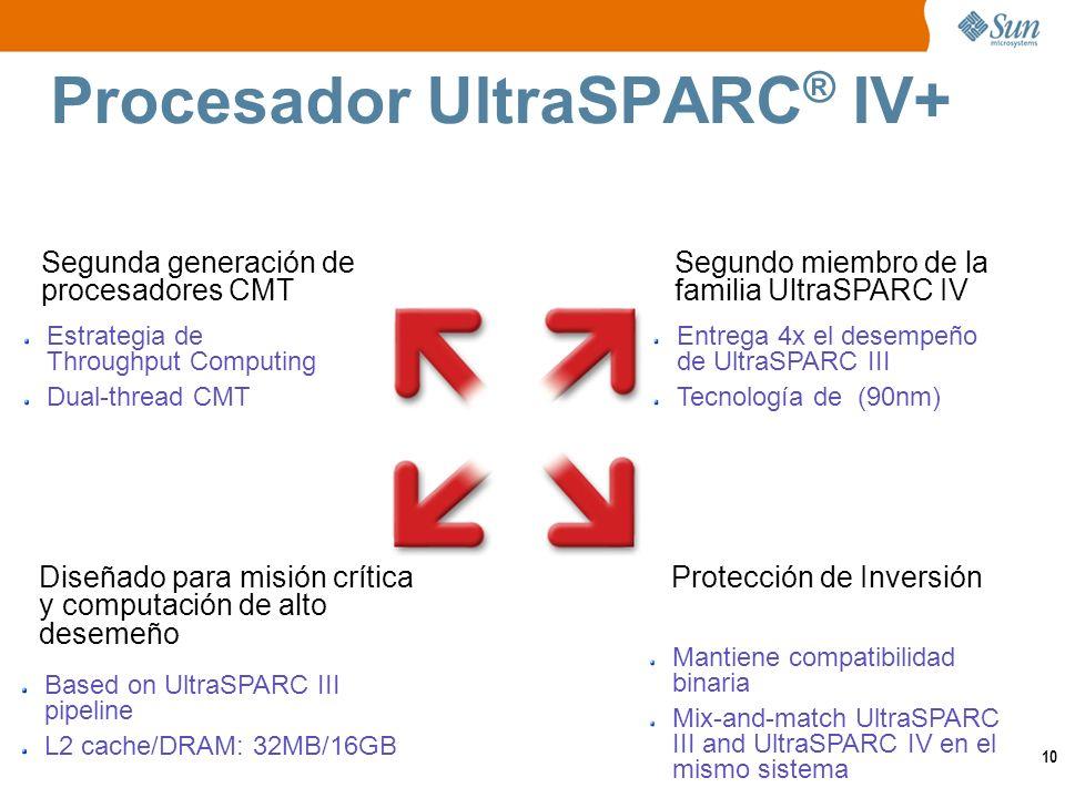 10 Segunda generación de procesadores CMT Segundo miembro de la familia UltraSPARC IV Diseñado para misión crítica y computación de alto desemeño Protección de Inversión Procesador UltraSPARC ® IV+ Estrategia de Throughput Computing Dual-thread CMT Entrega 4x el desempeño de UltraSPARC III Tecnología de (90nm) Based on UltraSPARC III pipeline L2 cache/DRAM: 32MB/16GB Mantiene compatibilidad binaria Mix-and-match UltraSPARC III and UltraSPARC IV en el mismo sistema