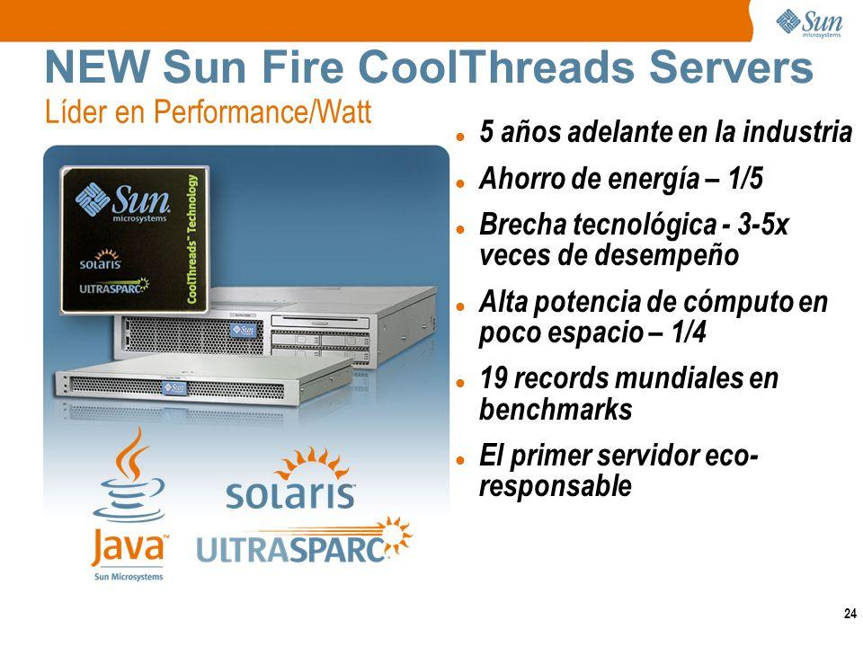 24 NEW Sun Fire CoolThreads Servers 5 años adelante en la industria Ahorro de energía – 1/5 Brecha tecnológica - 3-5x veces de desempeño Alta potencia de cómputo en poco espacio – 1/4 19 records mundiales en benchmarks El primer servidor eco- responsable Líder en Performance/Watt