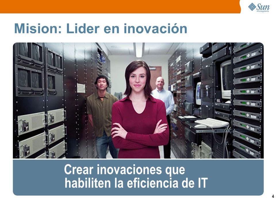 4 Mision: Lider en inovación Crear inovaciones que habiliten la eficiencia de IT