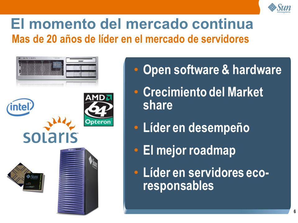 6 El momento del mercado continua Open software & hardware Crecimiento del Market share Líder en desempeño El mejor roadmap Líder en servidores eco- responsables Mas de 20 años de líder en el mercado de servidores