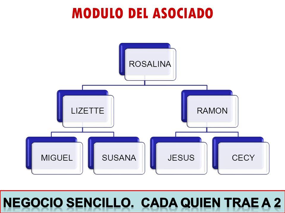 FORMAS DE GANAR $ EN TU NEGOCIO ENZACTA BONOS RAPIDOS COMISIONESREGALIAS