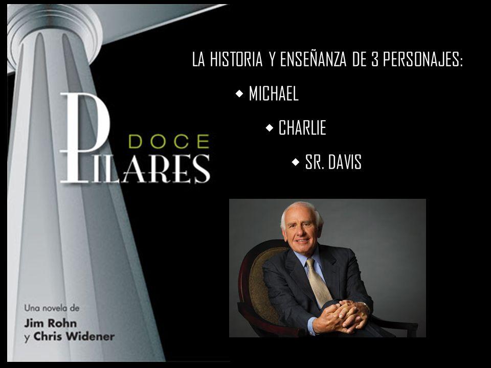 LA HISTORIA Y ENSEÑANZA DE 3 PERSONAJES: MICHAEL CHARLIE SR. DAVIS