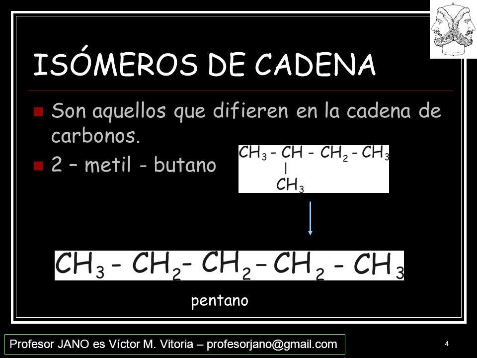 Profesor JANO es Víctor M. Vitoria – profesorjano@gmail.com 4 ISÓMEROS DE CADENA Son aquellos que difieren en la cadena de carbonos. 2 – metil - butan