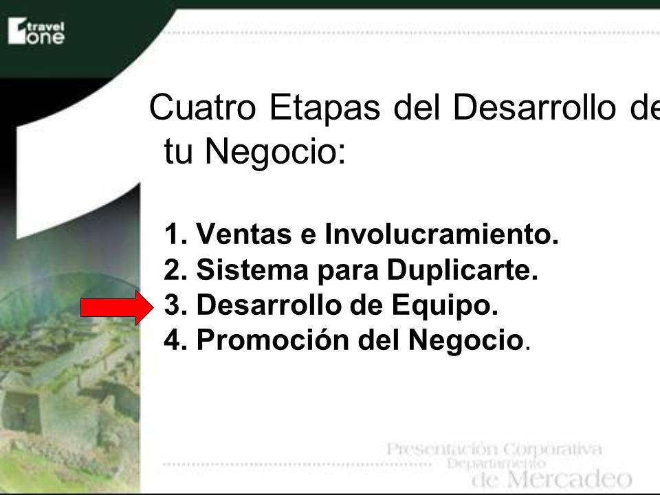 Cuatro Etapas del Desarrollo de tu Negocio: 1. Ventas e Involucramiento. 2. Sistema para Duplicarte. 3. Desarrollo de Equipo. 4. Promoción del Negocio