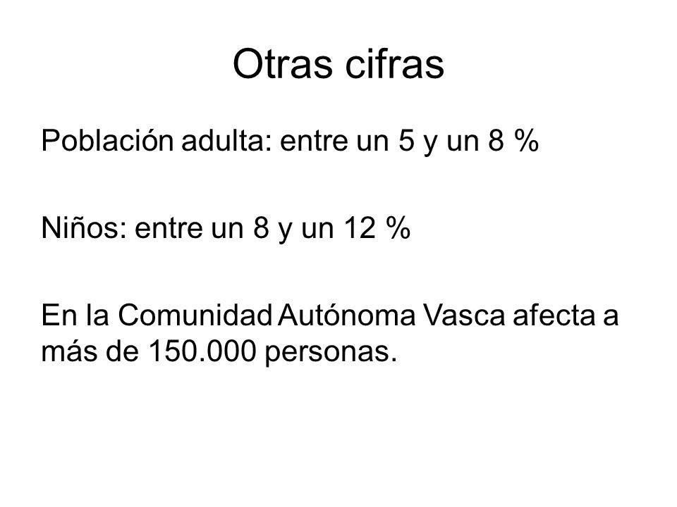 Otras cifras Población adulta: entre un 5 y un 8 % Niños: entre un 8 y un 12 % En la Comunidad Autónoma Vasca afecta a más de 150.000 personas.