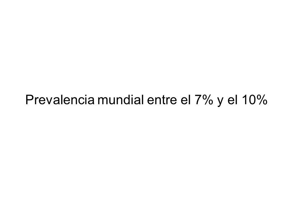 Prevalencia mundial entre el 7% y el 10%