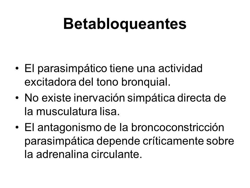 Betabloqueantes El parasimpático tiene una actividad excitadora del tono bronquial. No existe inervación simpática directa de la musculatura lisa. El