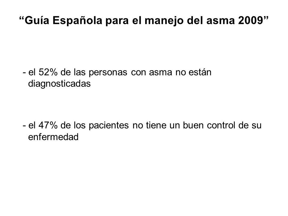 Guía Española para el manejo del asma 2009 - el 52% de las personas con asma no están diagnosticadas - el 47% de los pacientes no tiene un buen control de su enfermedad