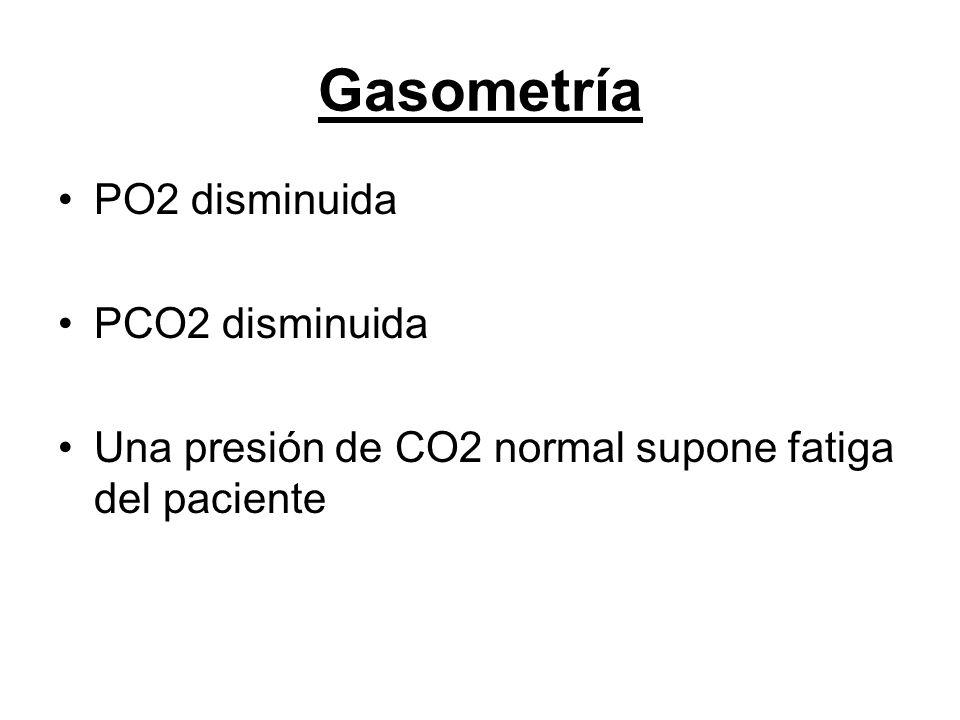 Gasometría PO2 disminuida PCO2 disminuida Una presión de CO2 normal supone fatiga del paciente
