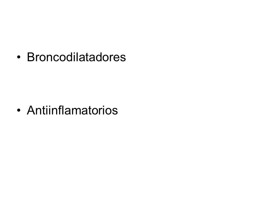 Broncodilatadores Antiinflamatorios