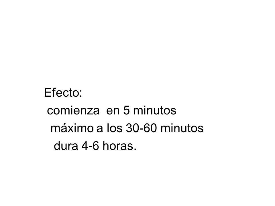 Efecto: comienza en 5 minutos máximo a los 30-60 minutos dura 4-6 horas.
