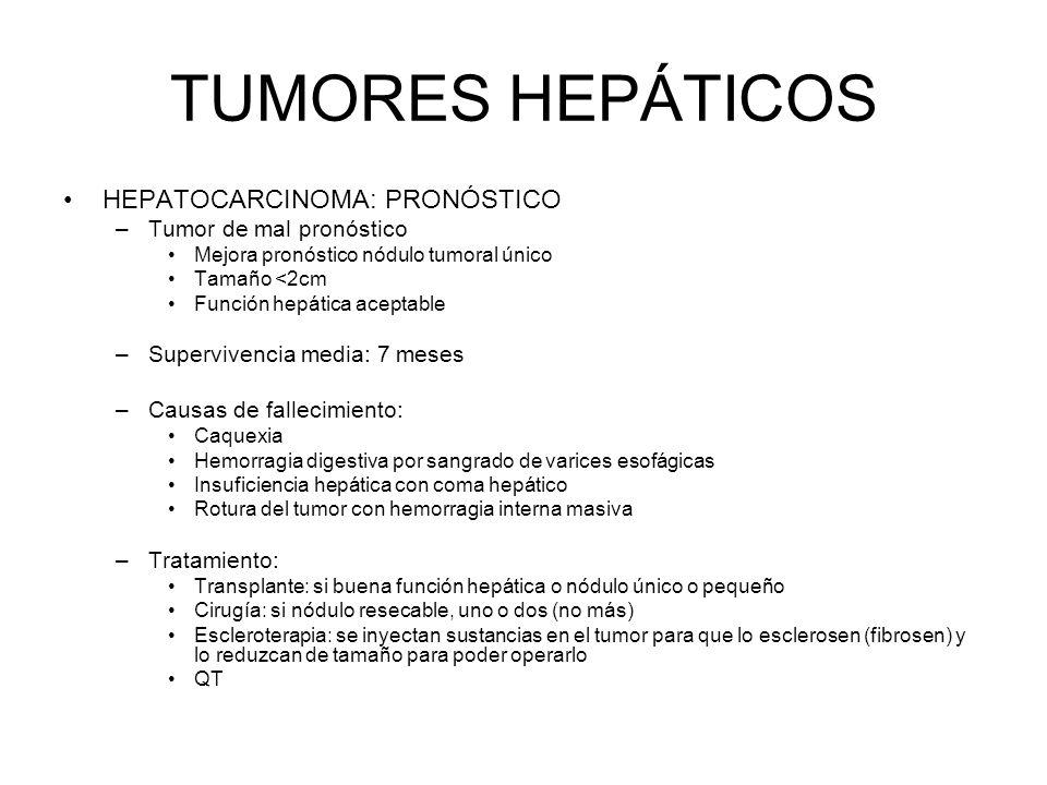 TUMORES HEPÁTICOS HEPATOCARCINOMA: PRONÓSTICO –Tumor de mal pronóstico Mejora pronóstico nódulo tumoral único Tamaño <2cm Función hepática aceptable –