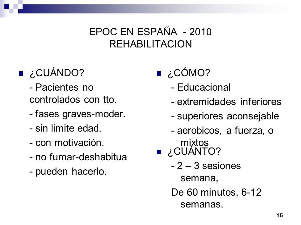 15 EPOC EN ESPAÑA - 2010 REHABILITACION ¿CUÁNDO? - Pacientes no controlados con tto. - fases graves-moder. - sin limite edad. - con motivación. - no f