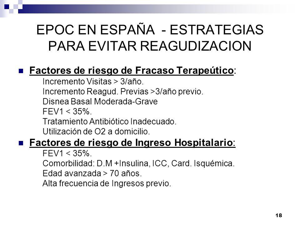 18 EPOC EN ESPAÑA - ESTRATEGIAS PARA EVITAR REAGUDIZACION Factores de riesgo de Fracaso Terapeútico: Incremento Visitas > 3/año. Incremento Reagud. Pr