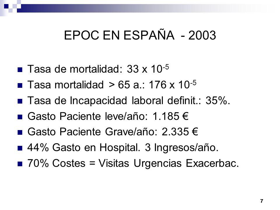 7 EPOC EN ESPAÑA - 2003 Tasa de mortalidad: 33 x 10 -5 Tasa mortalidad > 65 a.: 176 x 10 -5 Tasa de Incapacidad laboral definit.: 35%. Gasto Paciente