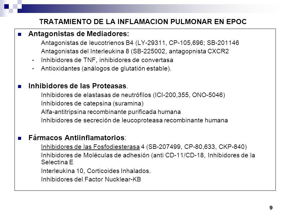 9 TRATAMIENTO DE LA INFLAMACION PULMONAR EN EPOC Antagonistas de Mediadores: Antagonistas de leucotrienos B4 (LY-29311, CP-105,696; SB-201146 Antagoni