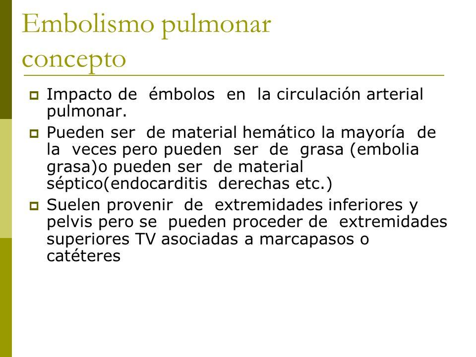 Embolismo pulmonar concepto Impacto de émbolos en la circulación arterial pulmonar. Pueden ser de material hemático la mayoría de la veces pero pueden