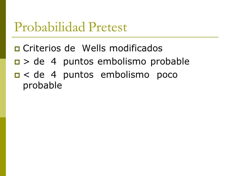Probabilidad Pretest Criterios de Wells modificados > de 4 puntos embolismo probable < de 4 puntos embolismo poco probable