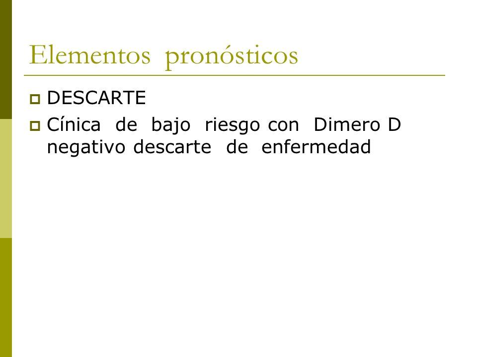Elementos pronósticos DESCARTE Cínica de bajo riesgo con Dimero D negativo descarte de enfermedad
