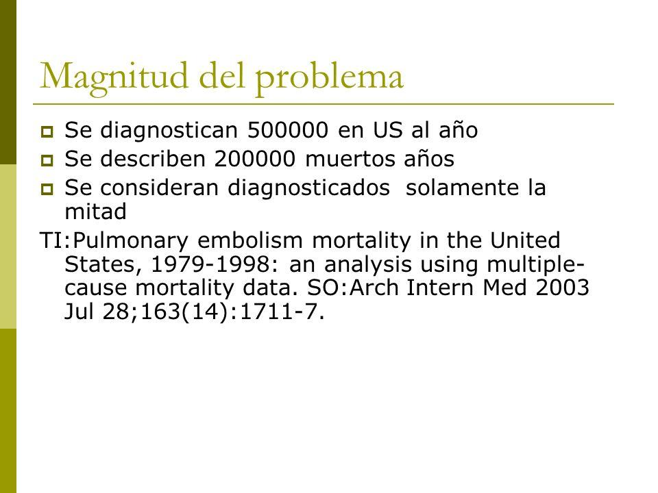 Magnitud del problema Se diagnostican 500000 en US al año Se describen 200000 muertos años Se consideran diagnosticados solamente la mitad TI:Pulmonary embolism mortality in the United States, 1979-1998: an analysis using multiple- cause mortality data.