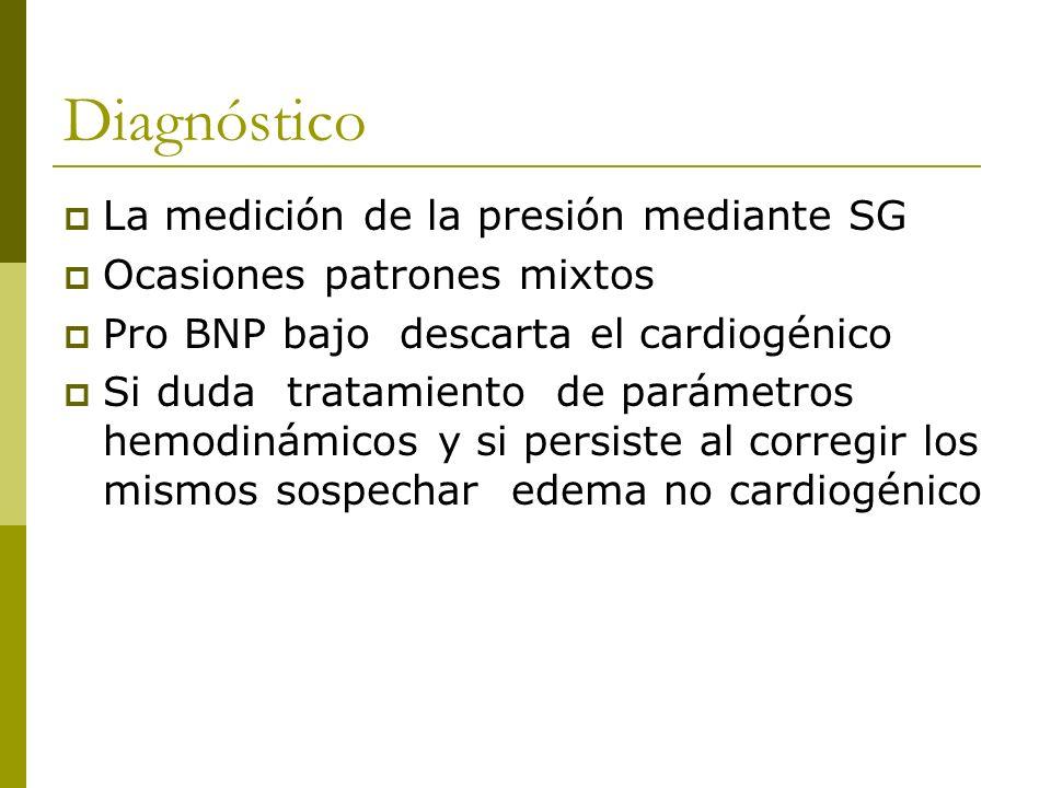 Diagnóstico La medición de la presión mediante SG Ocasiones patrones mixtos Pro BNP bajo descarta el cardiogénico Si duda tratamiento de parámetros hemodinámicos y si persiste al corregir los mismos sospechar edema no cardiogénico