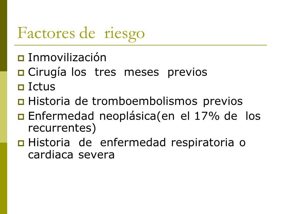 Factores de riesgo Inmovilización Cirugía los tres meses previos Ictus Historia de tromboembolismos previos Enfermedad neoplásica(en el 17% de los recurrentes) Historia de enfermedad respiratoria o cardiaca severa
