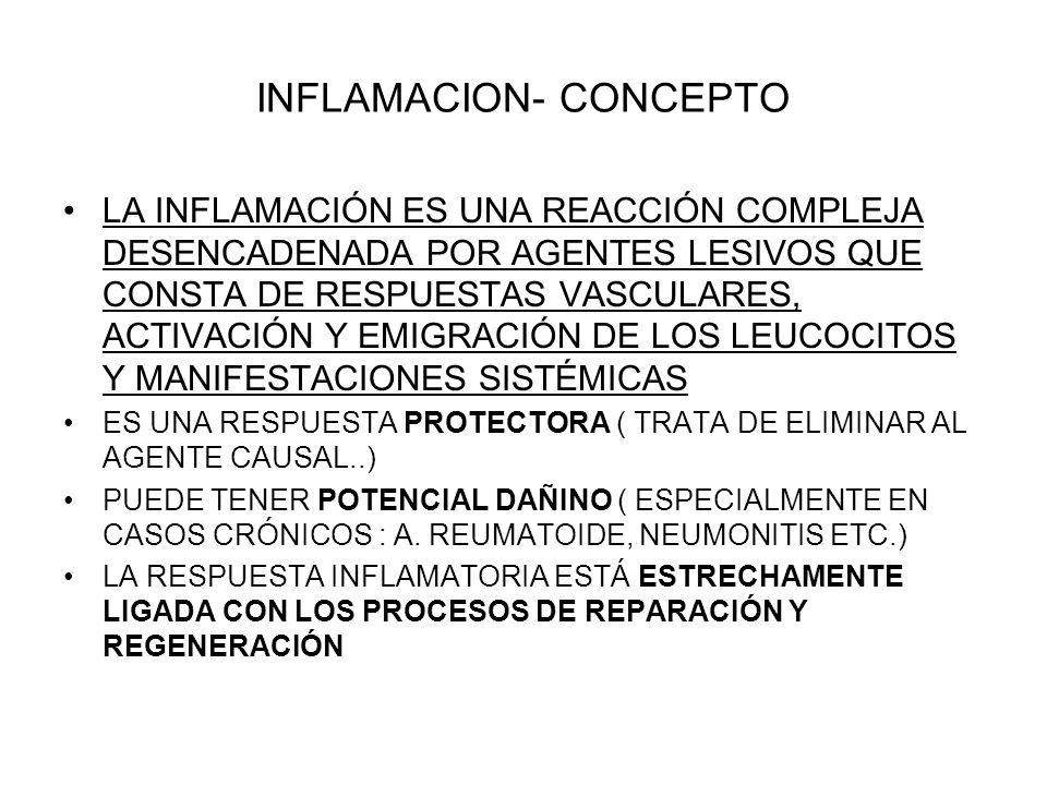 COMPONENTES CELULARES DE LA RESPUESTA INFLAMATORIA AGUDA