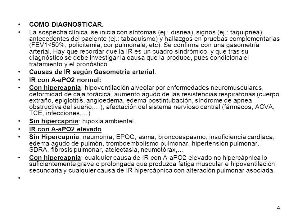 4 COMO DIAGNOSTICAR. La sospecha clínica se inicia con síntomas (ej.: disnea), signos (ej.: taquipnea), antecedentes del paciente (ej.: tabaquismo) y