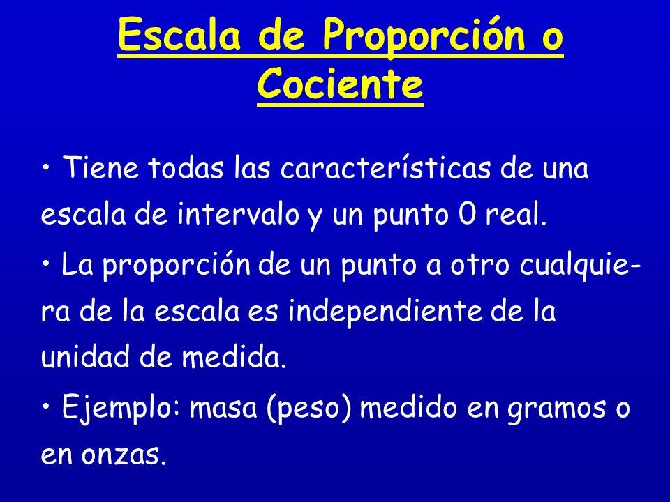 Escala de Proporción o Cociente Tiene todas las características de una escala de intervalo y un punto 0 real.
