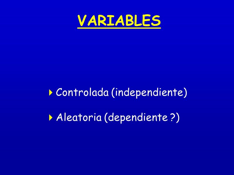 VARIABLES Controlada (independiente) Aleatoria (dependiente ?)
